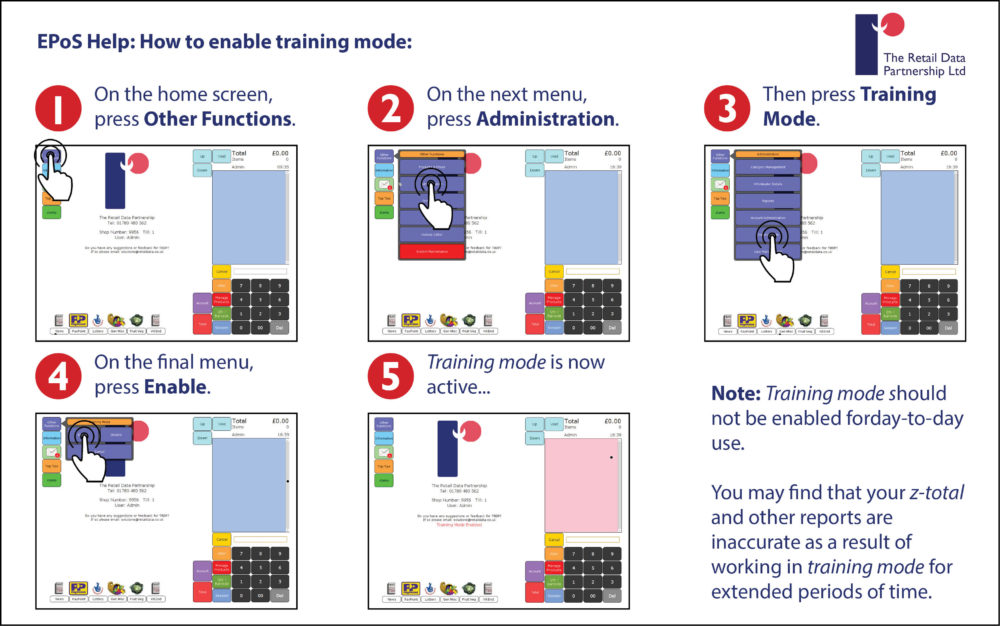 EPoS Help - Training Mode